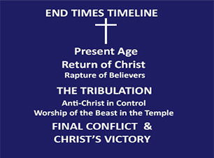 Timeline of End Times Events