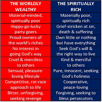 WORLDLY WEALTHY VS SPIRITUALLY RICH